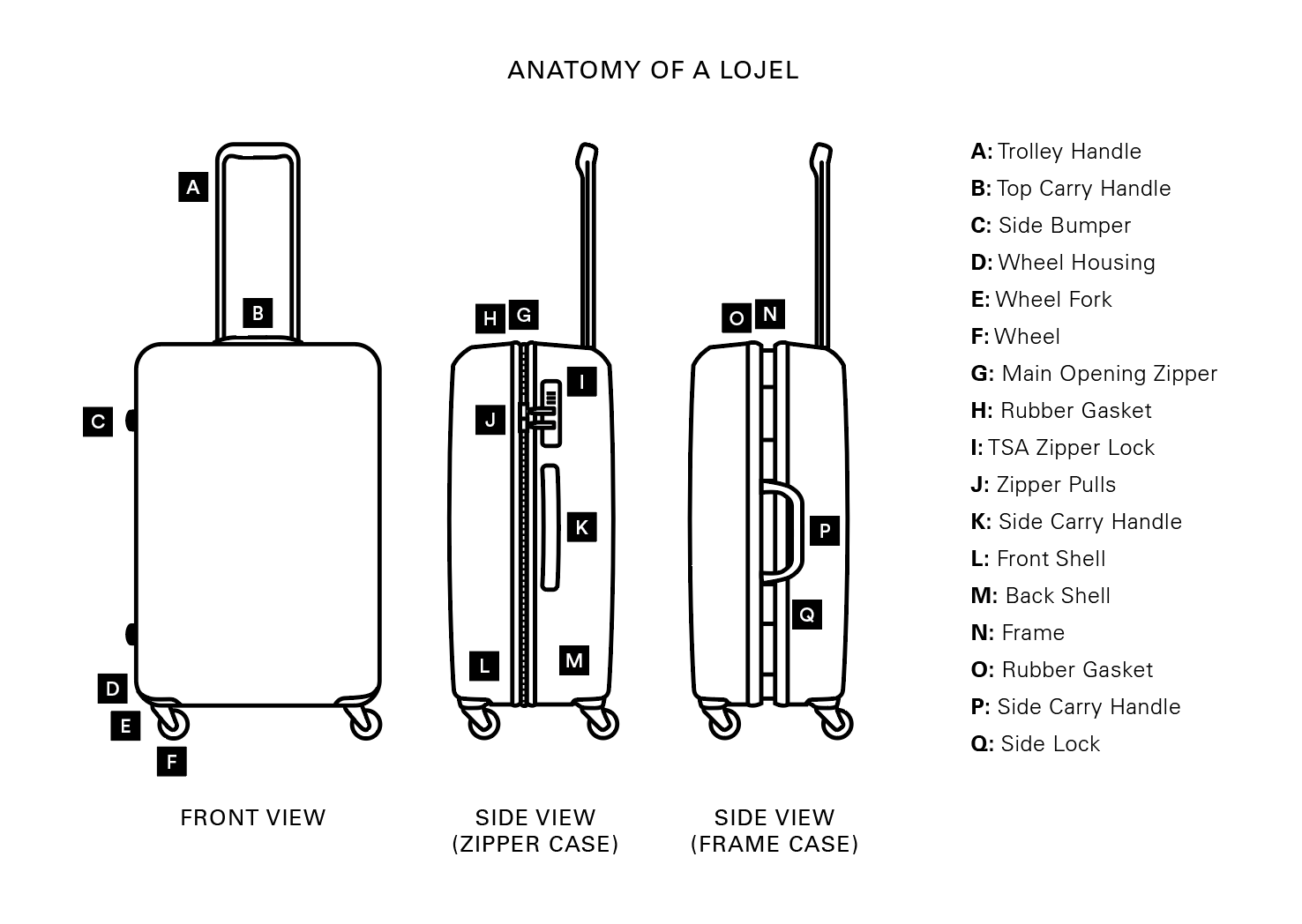 Warranty Lojel Let Our Journeys Enrich Life Series Parallel Diagram After Youve Contacted Us Well Connect You With A Local Dealer Distributor Or Repair Center Partner To Take Closer Look At The Issue And